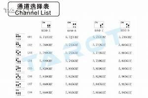Tarot 5 8g 600mw 32ch Video Tx  Rx Tl300n For Fpv
