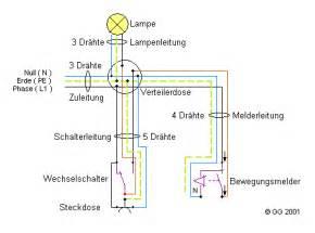 Sensor Lampe 10 Led Maxah Pir Infrarot Lichterfassung Mit Schalter