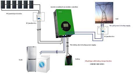 Солнечный гибридный инвертор устройство и принцип работы