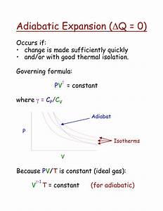 Adiabatic Expansion  Aq   0