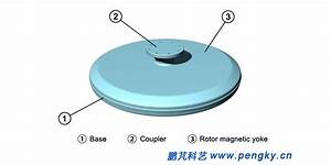 Thin Disc Permanent Magnet Generator