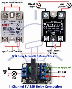 Solid State Relay  Ssr  - Types Of Ssr Relays