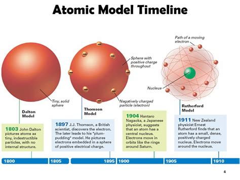 Atomic Diagram Model Theory Gallery - How To Guide And