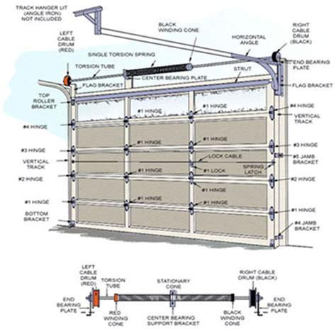 overhead door parts garage door parts overhead garage door parts repair