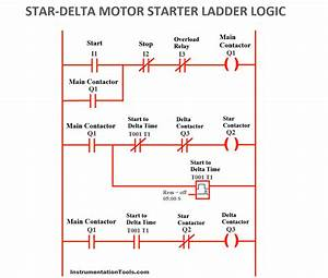Plc Program For Star Delta Motor Starter