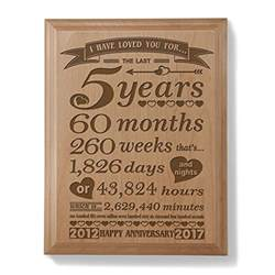 five year wedding anniversary seller profile kate posh