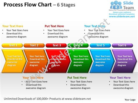 process flow chart  stages powerpoint templates