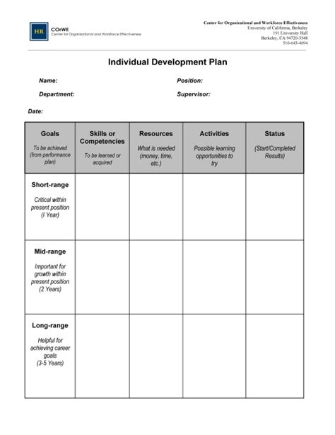Employee Career Development Plan Template