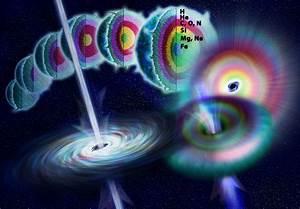 Black Hole Kit Images  Black Hole Life Cycle