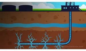 Musings: New Fracking Study Suggests Possible Water ...