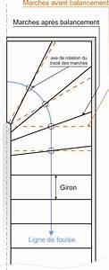 Calcul Escalier Quart Tournant : calcul marche escalier quart tournant ~ Dailycaller-alerts.com Idées de Décoration