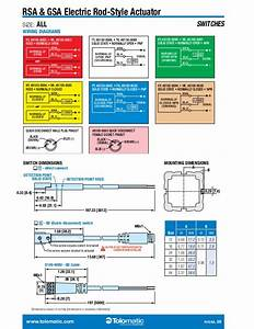 Electric Rod Actuator  Actuators  Rsa  Rsm