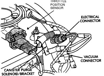 Need Vacuum Diagram For Dodge With