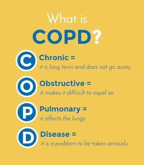 Burlington Lung Clinic | COPD Explained