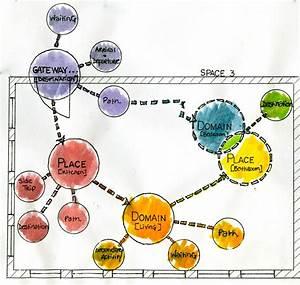 A World Of Interior Design  Residential Design