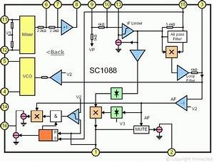 Sc1088 Block Circuit Diagram