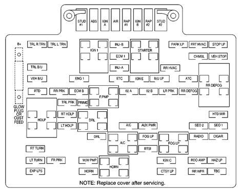 Fuse Box Diagram 2002 Tahoe chevrolet tahoe 2002 fuse box diagram auto genius