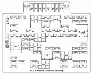 Chevrolet Suburban  2001   U2013 Fuse Box Diagram