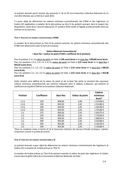 Modification De Salaire by Position 21 Coefficient 115 Salaire