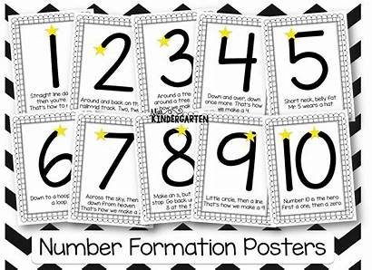 Formation Number Kindergarten Practice Numbers Posters Poems