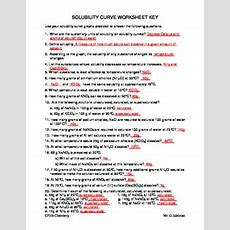 Solubility Curve Worksheet By Gary Edelman  Teachers Pay Teachers