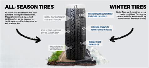 winter tires    sweet spot bay king chrysler