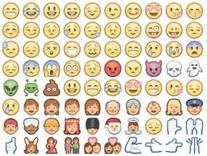 New Facebook Messenger Emojis