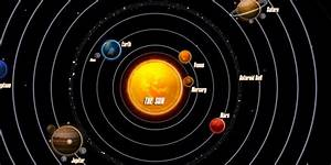 Picture Whole Solar System Model (page 2) - Pics about space
