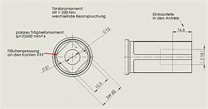 Torsionsspannung Berechnen : vierkant wn v berechnen wissenstransfer anlagen und maschinenbau berechnung von ~ Themetempest.com Abrechnung