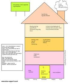 printable dbt worksheets decisional balance worksheet  therapywork ideas