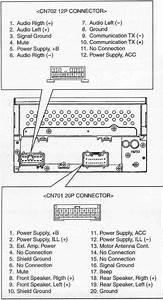 16  Pioneer Car Audio Wiring Diagram