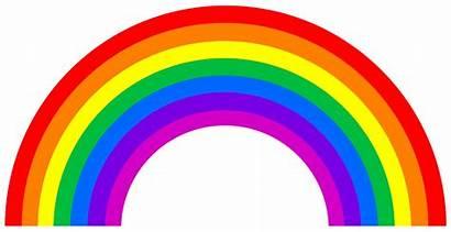 Rainbow Fun Science Experiment Spinner