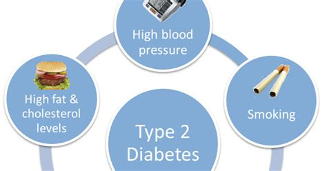diabetes mellitus understanding diabetes  sugar testing machine