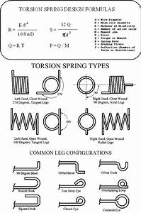 Torsion Catapult Design