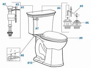 31 Toilet Plumbing Parts Diagram