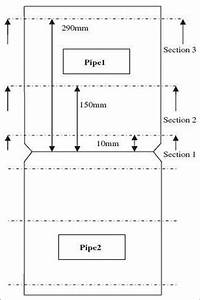 Section Measuring Locations Of Welded Pipe