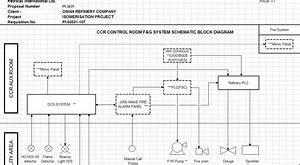 Control Systems Engineering Design Criteria  F U0026g Block Diagram
