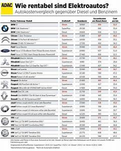 Kosten Pro Gefahrenen Kilometer Berechnen : wie viel elektroautos den verbraucher kosten sollen ~ Themetempest.com Abrechnung