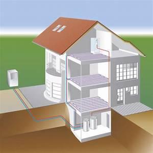 Wasser Entkalken Haus : luft wasser w rmepumpen von geb ude und energietechnik ~ Lizthompson.info Haus und Dekorationen