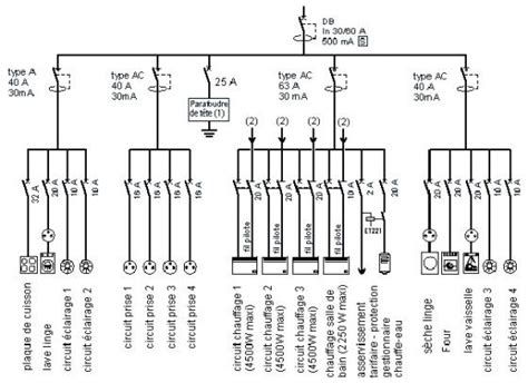 circuit electrique cuisine schéma du circuit électrique d une maison electricité