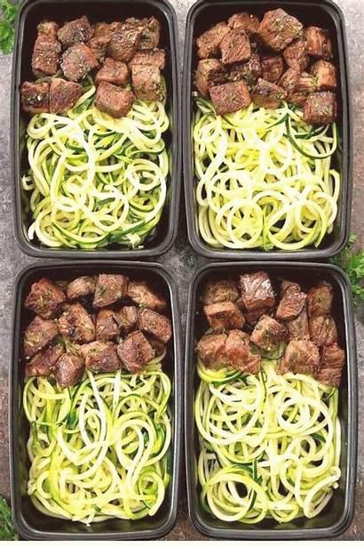 Prep Zucchini Steak Recipes Meal Butter Garlic