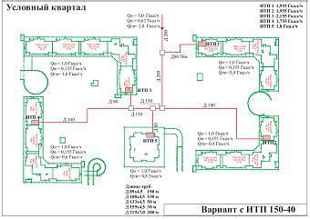 Разработка рекомендаций по повышению энергоэффективности системы теплоснабжения в городе соколе studres