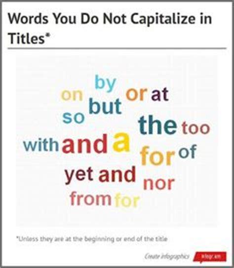 title capitalization images english language