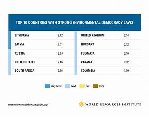 The Best and Worst Countries for Environmental Democracy ...
