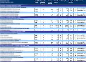 hr performance management With department scorecard template