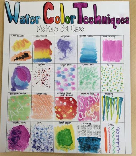 avt  elementary art lessons brian dang art teaching