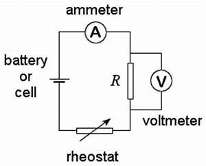 experiment to determine the resistance of a wire With electrical principles measuring current voltage and resistance
