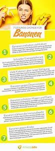 Nährwerte Berechnen : banane kalorien kohlenhydrate ber 90 n hrwerte ~ Themetempest.com Abrechnung