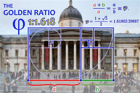 golden ratio im  unskilled