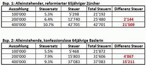 Steuern Berechnen Lohn : lll auszahlung s ule 3a steuerspar tipps 3 s ule finanzmonitor ~ Themetempest.com Abrechnung